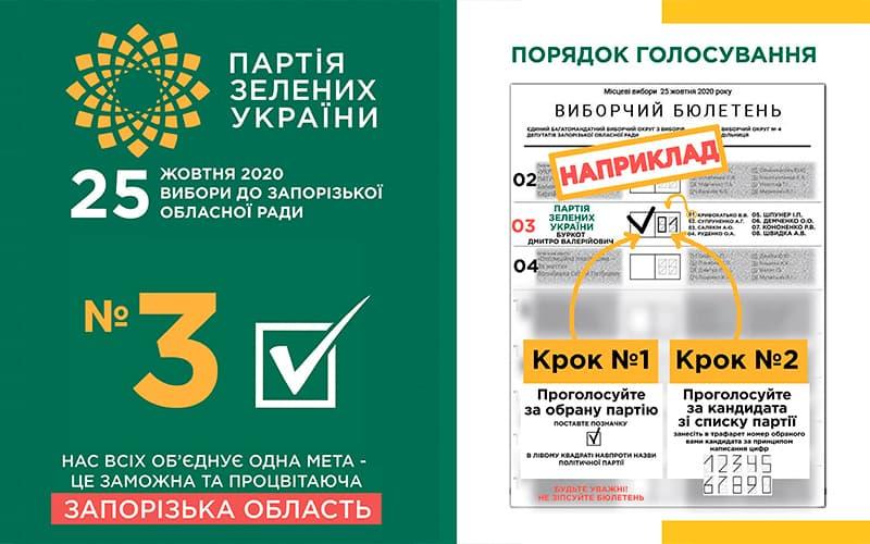 Кандидати в депутати від Партії зелених України до Запорізької обласної ради